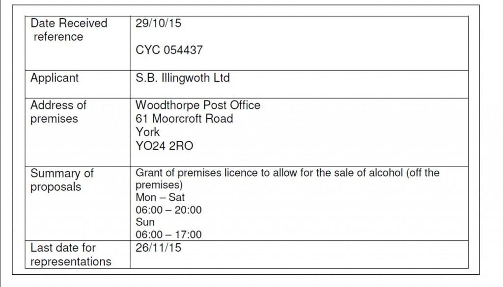 PO alcohol licence application